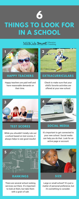 6 things to look for in a school info