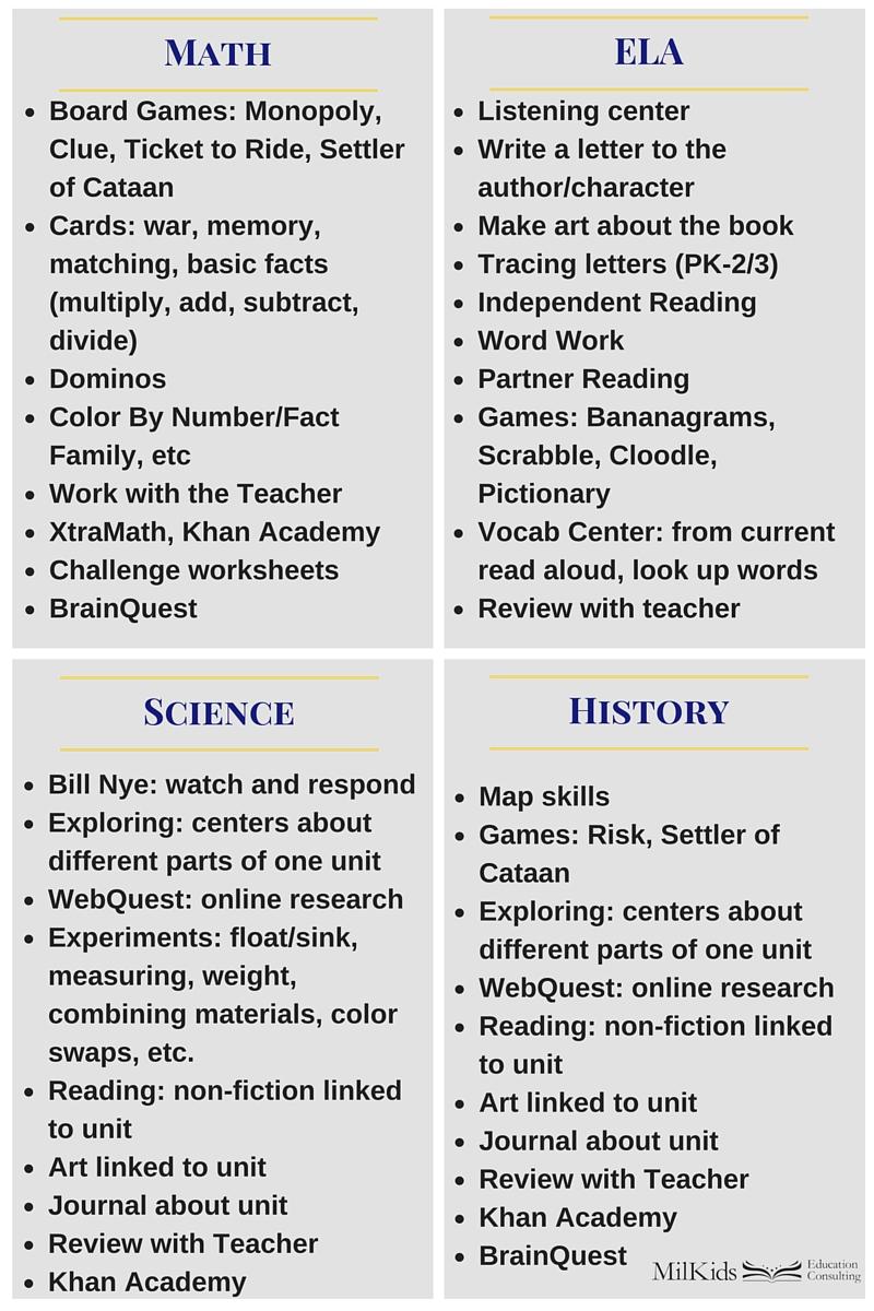 Math, ELA, Science, History Small Group Ideas