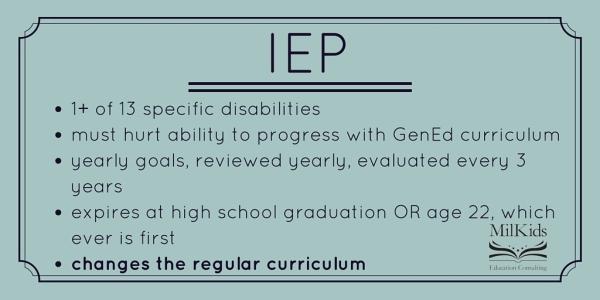 IEP (1)