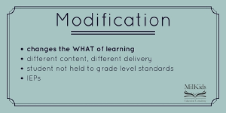 Iep Planning Accommodations Modifications Smart Kids >> Modifications And Accommodations What S The Difference