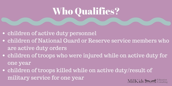 Who Qualifies-