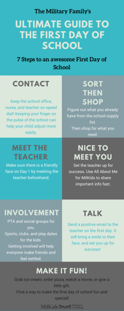 A PDF guide to the first day of school perfect for military families! Get a FREE copy of the Ultimate School Success Kit: http://eepurl.com/c1i809 | Meg Flanagan, MilKids Ed | Make the K-12 Journey Easier |